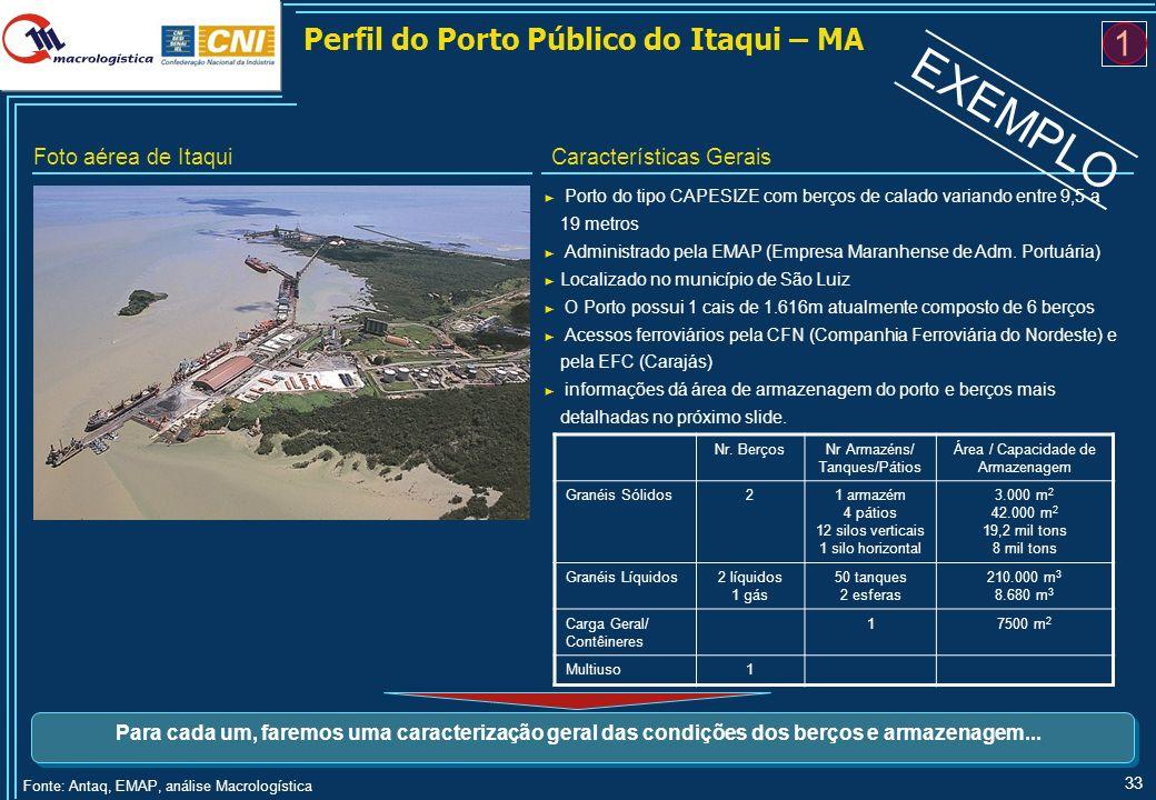 33 Fonte: Antaq, EMAP, análise Macrologística Porto do tipo CAPESIZE com berços de calado variando entre 9,5 a 19 metros Administrado pela EMAP (Empre