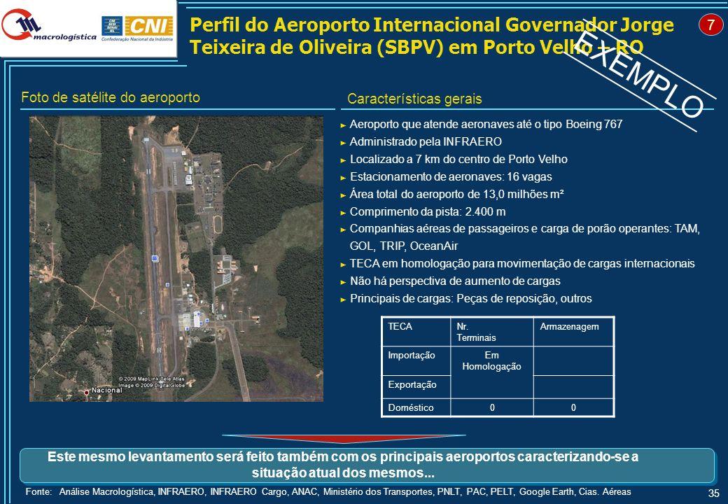 35 Aeroporto que atende aeronaves até o tipo Boeing 767 Administrado pela INFRAERO Localizado a 7 km do centro de Porto Velho Estacionamento de aerona