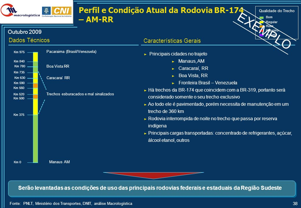 38 Características Gerais Perfil e Condição Atual da Rodovia BR-174 – AM-RR Principais cidades no trajeto Manaus, AM Caracaraí, RR Boa Vista, RR Front