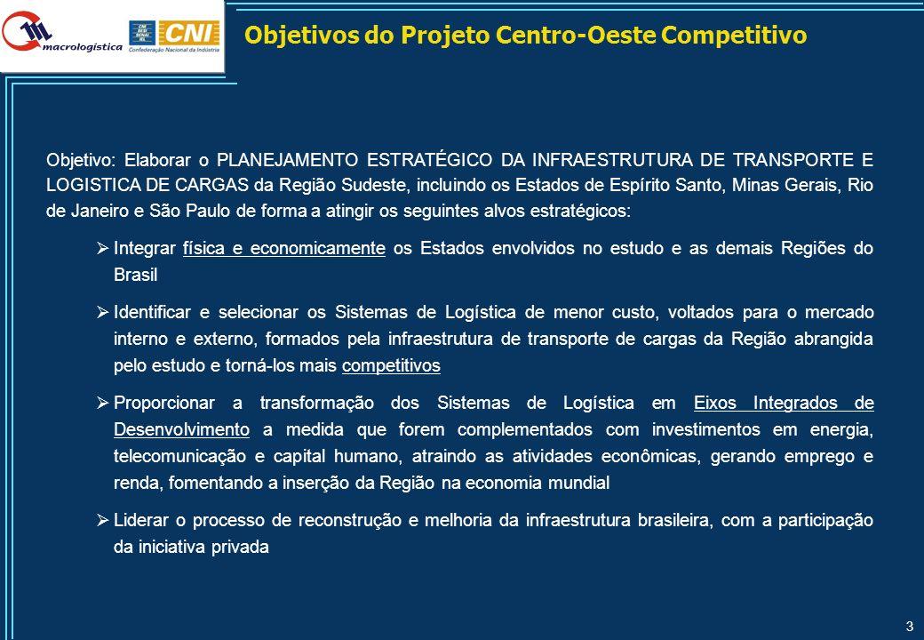 3 Objetivos do Projeto Centro-Oeste Competitivo Objetivo: Elaborar o PLANEJAMENTO ESTRATÉGICO DA INFRAESTRUTURA DE TRANSPORTE E LOGISTICA DE CARGAS da