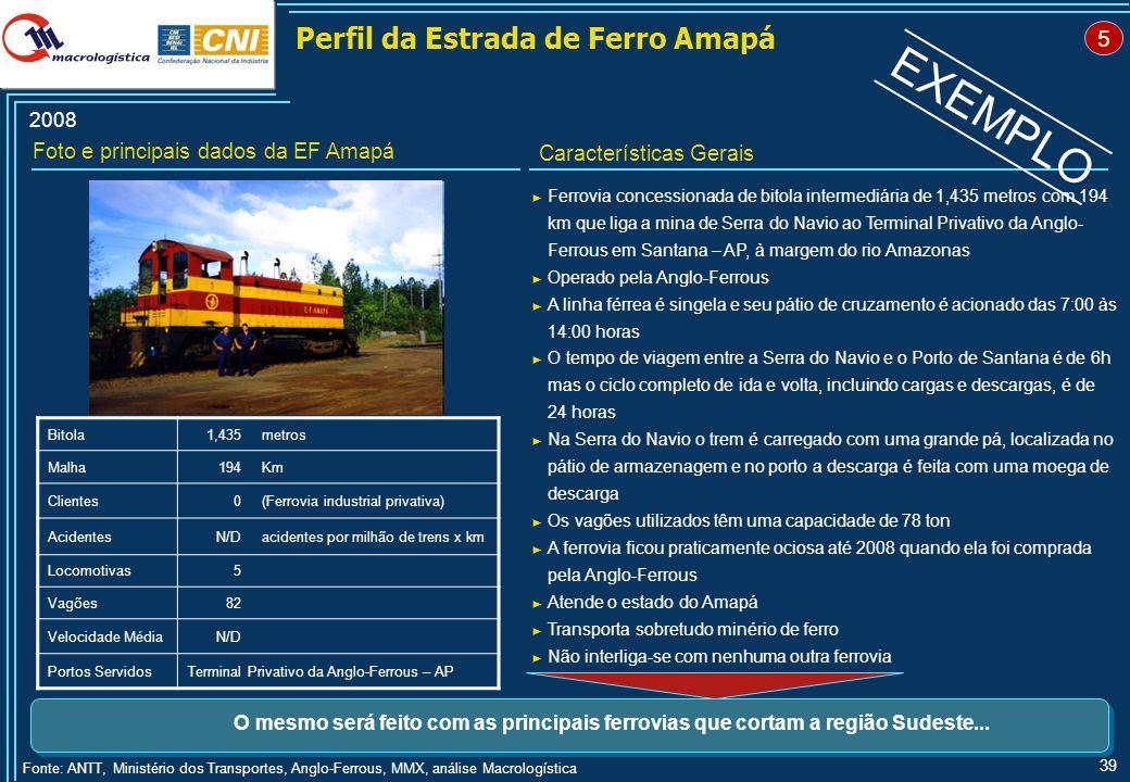 39 Fonte: ANTT, Ministério dos Transportes, Anglo-Ferrous, MMX, análise Macrologística Foto e principais dados da EF Amapá Perfil da Estrada de Ferro