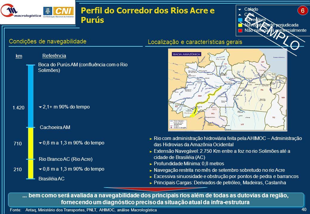 40 Rio com administração hidroviária feita pela AHIMOC – Administração das Hidrovias da Amazônia Ocidental Extensão Navegável: 2.750 Km entre a foz no