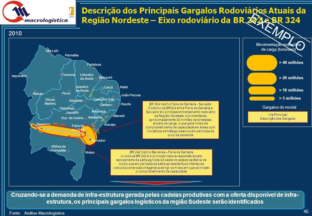 45 BR 242 trecho Barreiras – Feira de Santana A rodovia BR 242 é a principal rodovia responsável pelo escoamento da safra agrícola do oeste do estado