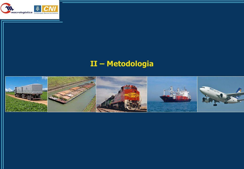 5 Detalhamento das cadeias produtivas Avaliação da potencial econômico Macrofluxos atuais e projetados Mapeamento da infraestrutura existente e modelagem Identificação de gaps de infra- estrutura Priorização dos projetos Preparação do projeto Lista de projetos Cronograma high level para implementação 1.2 1.1 1.3 1.4 1.5 2.1 2.23 0 Metodologia Fase 1Fase 2 Metodologia Detalhada 7 meses 5 meses Fonte:Análise Macrologística O Projeto Sudeste Competitivo tem uma duração de 1 ano incluindo 9 etapas em 2 fases
