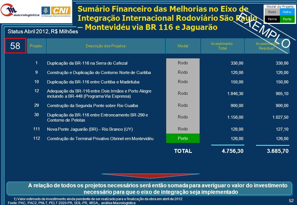 52 1Duplicação da BR-116 na Serra do CafezalRodo330,00 9Construção e Duplicação do Contorno Norte de CuritibaRodo120,00 10Duplicação da BR-116 entre C