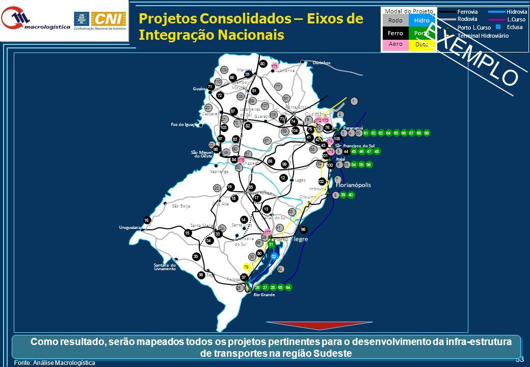 53 Modal do Projeto Duto HidroRodo Aero Ferro Ferrovia Hidrovia Rodovia Porto L.Curso Terminal Hidroviário L.Curso Eclusa Projetos Consolidados – Eixo