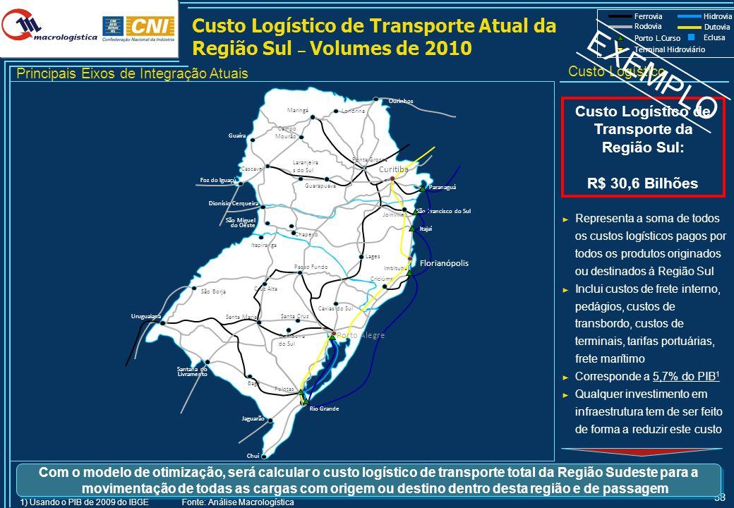58 Ferrovia Hidrovia Rodovia Porto L.Curso Terminal Hidroviário Dutovia Eclusa Custo Logístico de Transporte da Região Sul: R$ 30,6 Bilhões Custo Logí