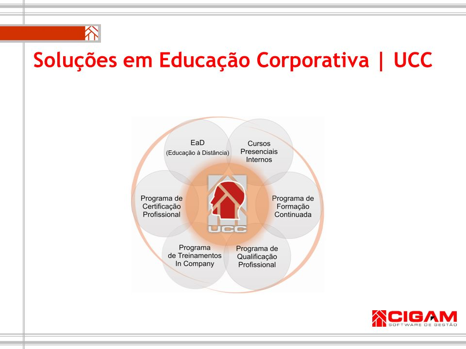 Soluções em Educação Corporativa | UCC