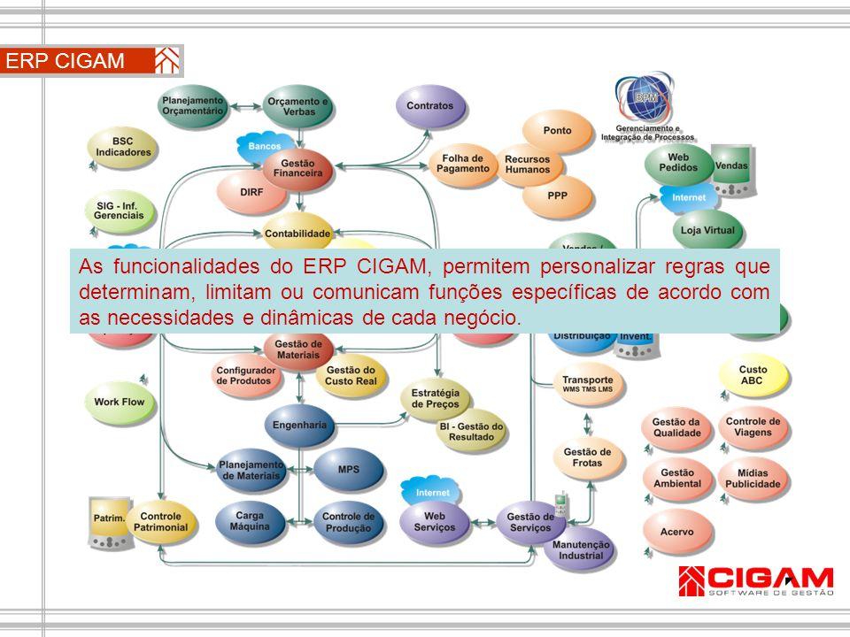 ERP CIGAM As funcionalidades do ERP CIGAM, permitem personalizar regras que determinam, limitam ou comunicam funções específicas de acordo com as nece