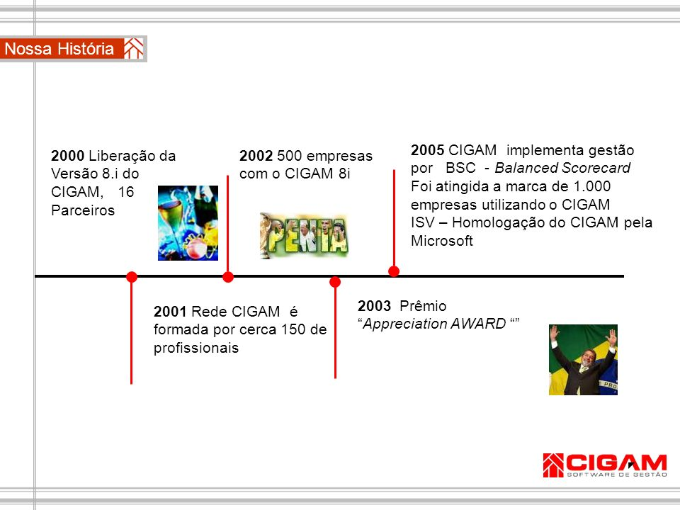 2000 Liberação da Versão 8.i do CIGAM, 16 Parceiros 2001 Rede CIGAM é formada por cerca 150 de profissionais 2002 500 empresas com o CIGAM 8i 2005 CIG