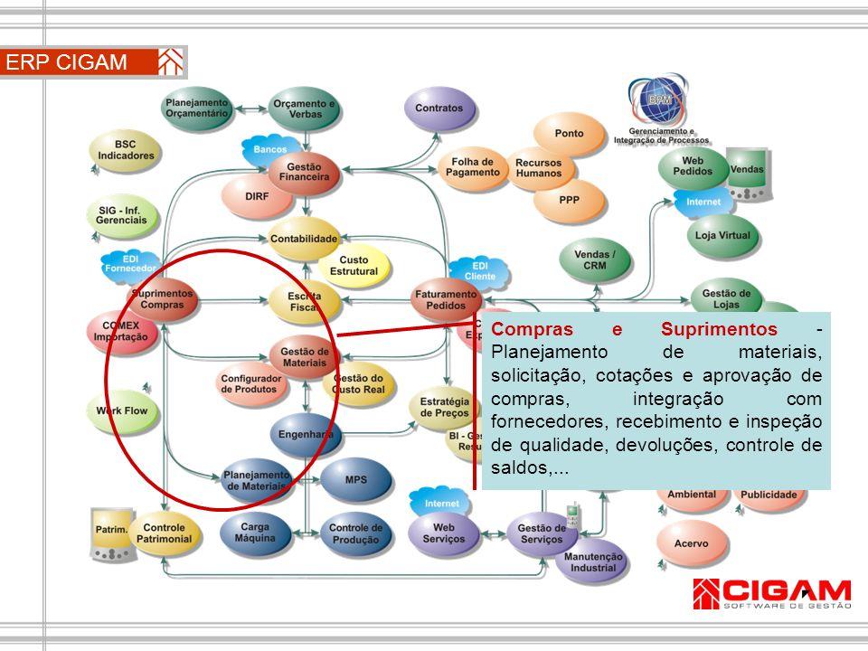 ERP CIGAM Compras e Suprimentos - Planejamento de materiais, solicitação, cotações e aprovação de compras, integração com fornecedores, recebimento e