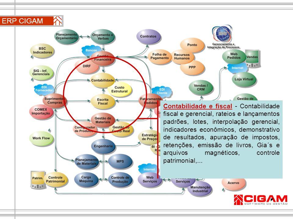 ERP CIGAM Contabilidade e fiscal - Contabilidade fiscal e gerencial, rateios e lançamentos padrões, lotes, interpolação gerencial, indicadores econômi