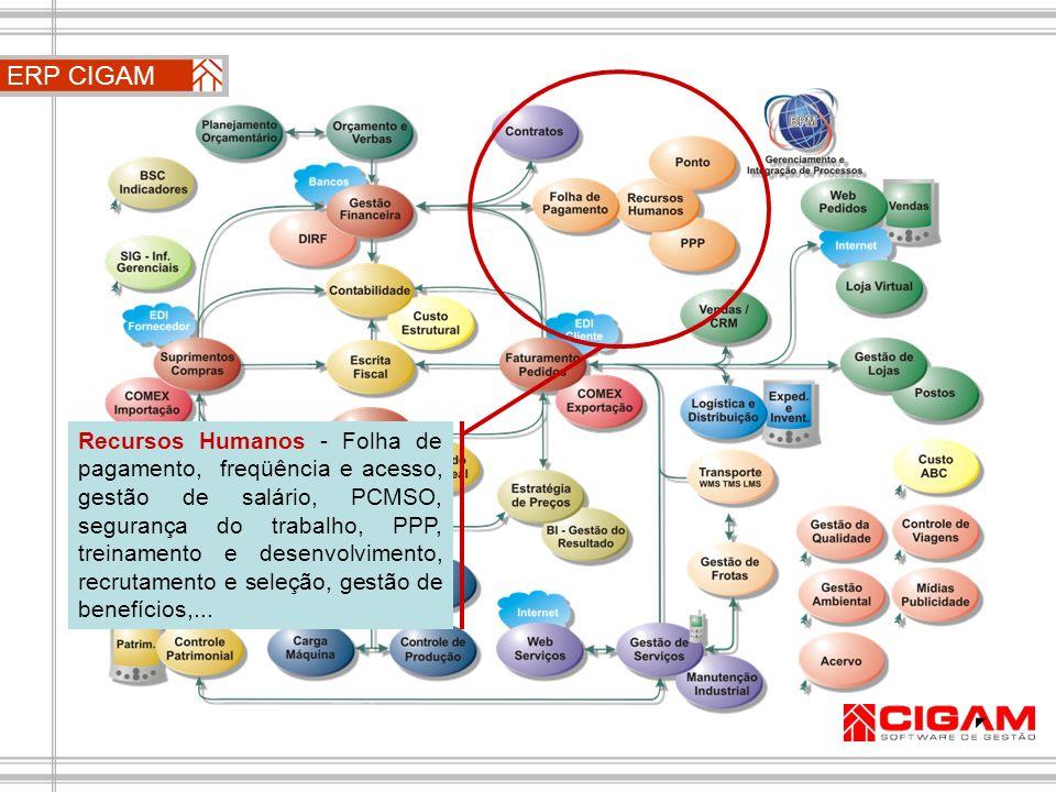 ERP CIGAM Recursos Humanos - Folha de pagamento, freqüência e acesso, gestão de salário, PCMSO, segurança do trabalho, PPP, treinamento e desenvolvime