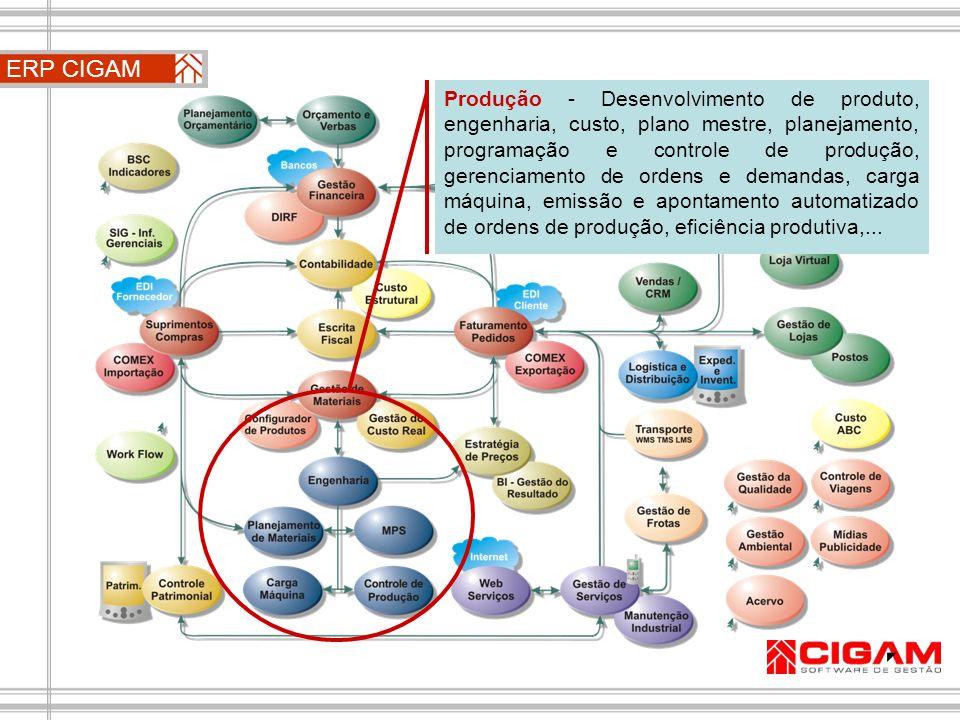 ERP CIGAM Produção - Desenvolvimento de produto, engenharia, custo, plano mestre, planejamento, programação e controle de produção, gerenciamento de o