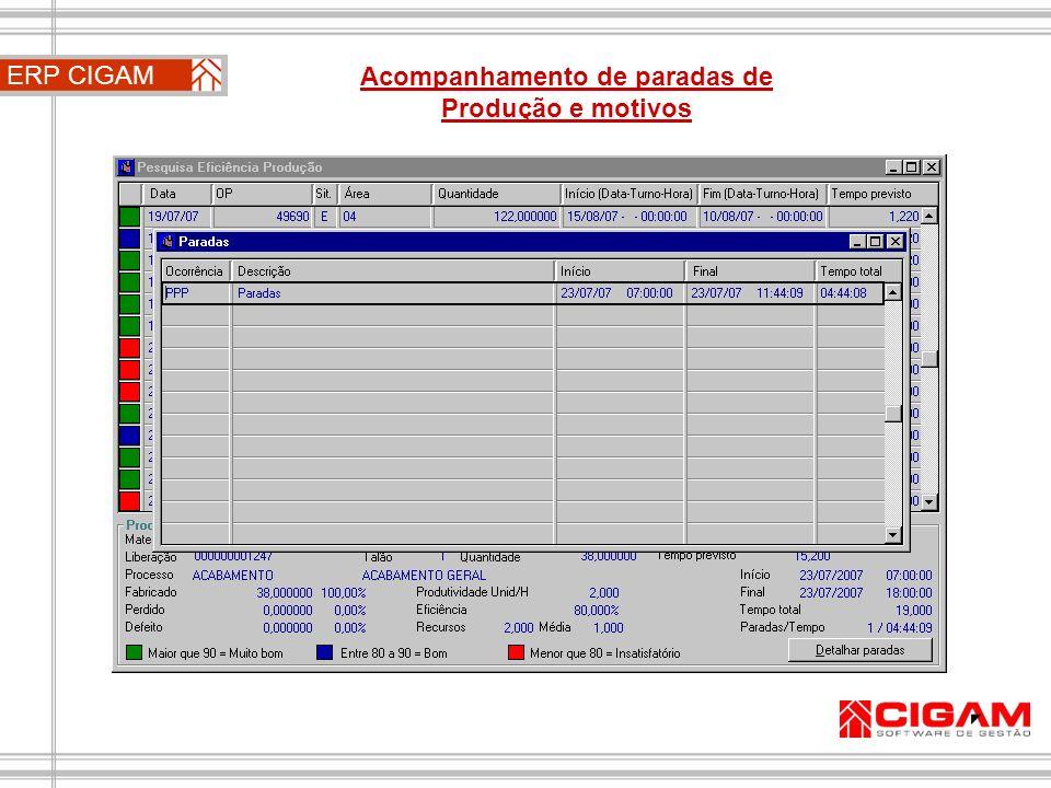ERP CIGAM Acompanhamento de paradas de Produção e motivos