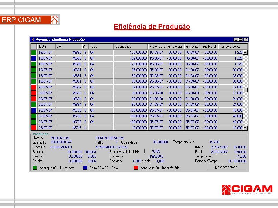 ERP CIGAM Eficiência de Produção