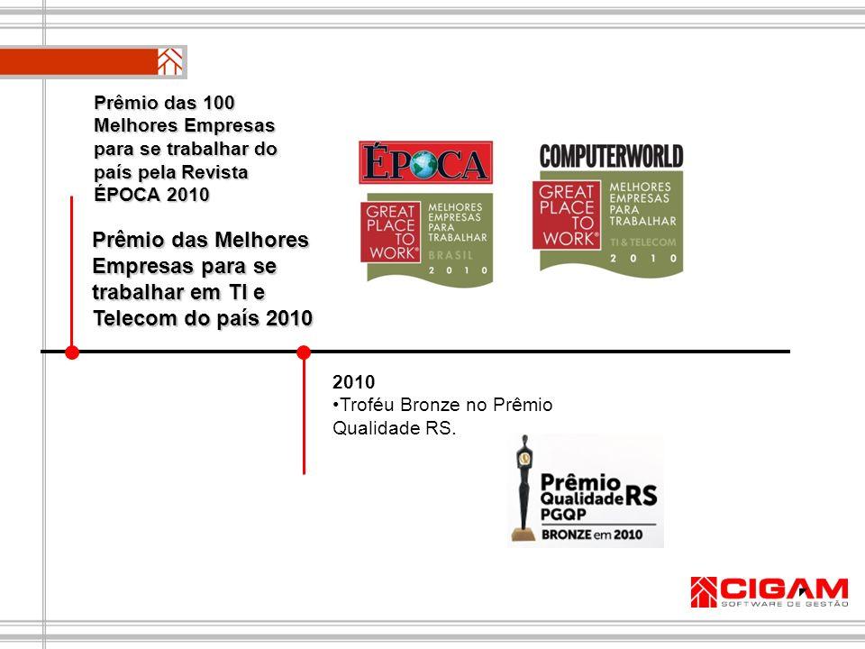 Prêmio das 100 Melhores Empresas para se trabalhar do país pela Revista ÉPOCA 2010 2010 Troféu Bronze no Prêmio Qualidade RS. Prêmio das Melhores Empr
