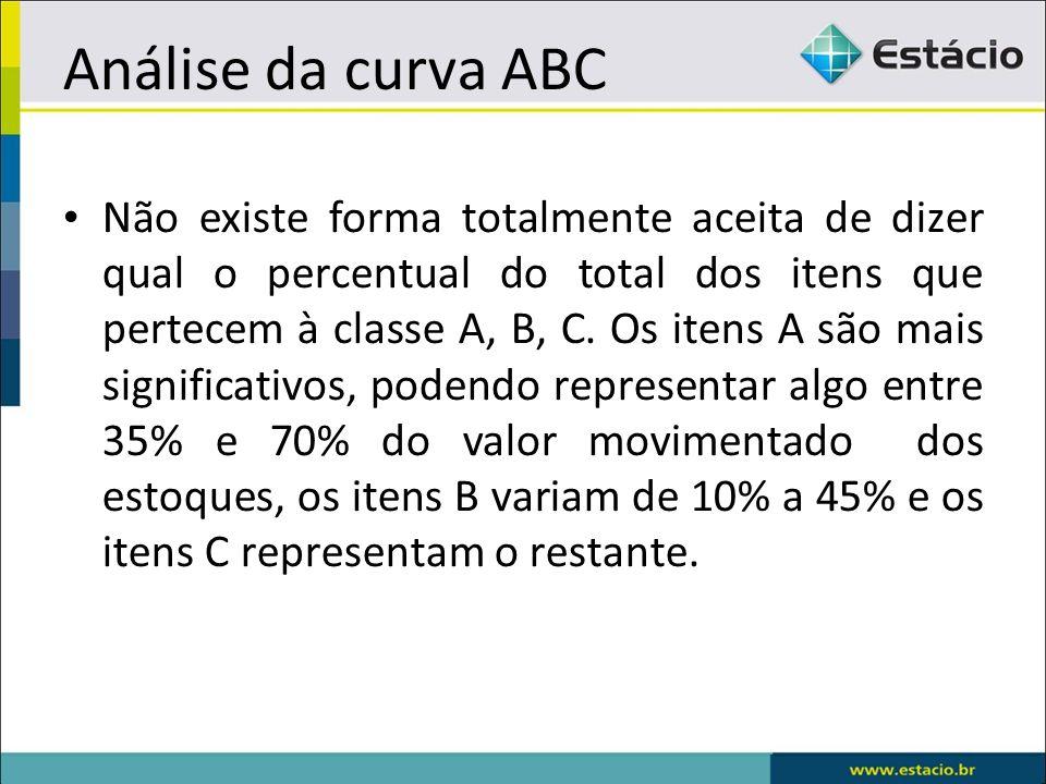 Análise da curva ABC Não existe forma totalmente aceita de dizer qual o percentual do total dos itens que pertecem à classe A, B, C.