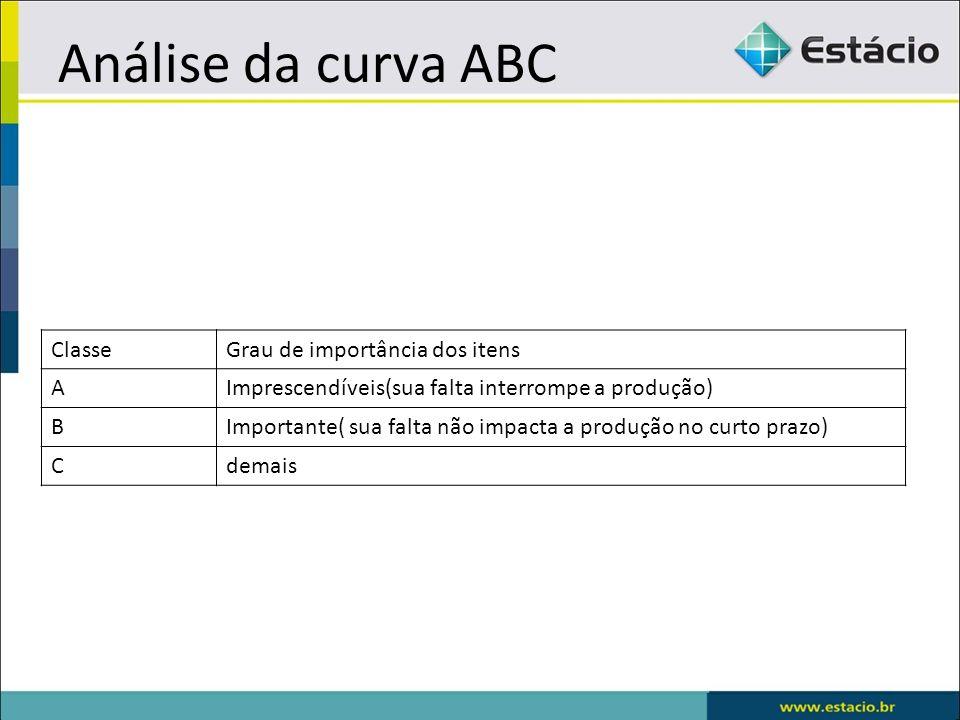Análise da curva ABC ClasseGrau de importância dos itens AImprescendíveis(sua falta interrompe a produção) BImportante( sua falta não impacta a produção no curto prazo) Cdemais