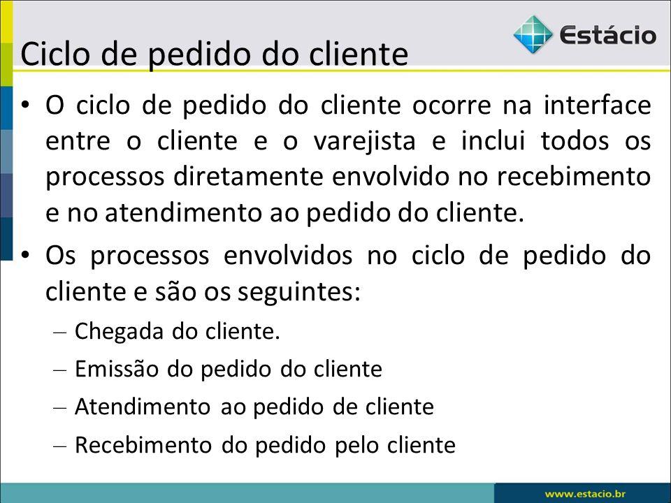 Ciclo de pedido do cliente O ciclo de pedido do cliente ocorre na interface entre o cliente e o varejista e inclui todos os processos diretamente envolvido no recebimento e no atendimento ao pedido do cliente.