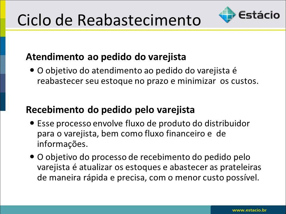 Ciclo de Reabastecimento Atendimento ao pedido do varejista O objetivo do atendimento ao pedido do varejista é reabastecer seu estoque no prazo e minimizar os custos.