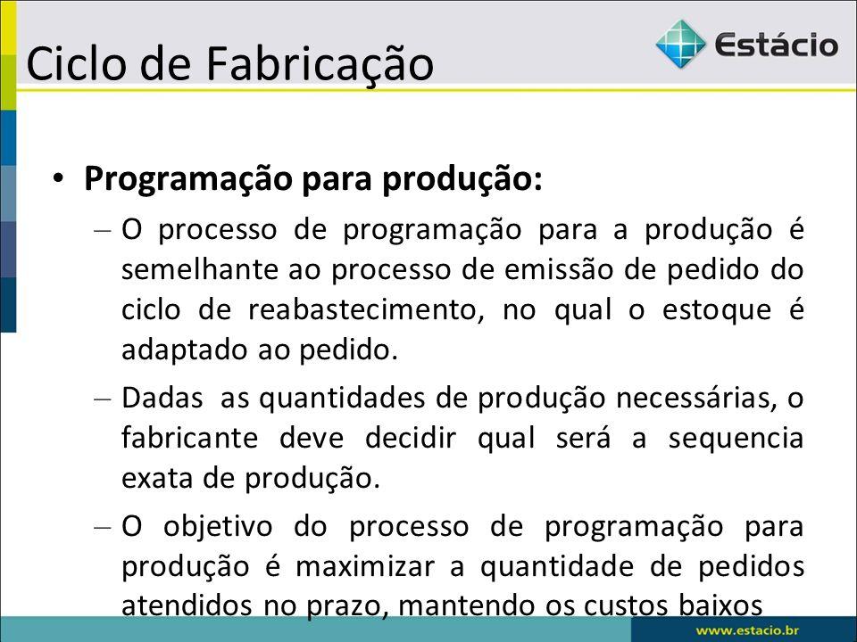 Programação para produção: – O processo de programação para a produção é semelhante ao processo de emissão de pedido do ciclo de reabastecimento, no qual o estoque é adaptado ao pedido.