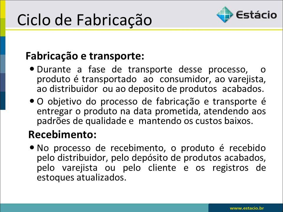 Fabricação e transporte: Durante a fase de transporte desse processo, o produto é transportado ao consumidor, ao varejista, ao distribuidor ou ao deposito de produtos acabados.