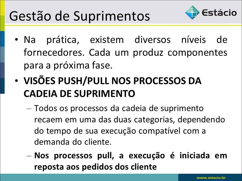 Gestão de Suprimentos Na prática, existem diversos níveis de fornecedores.