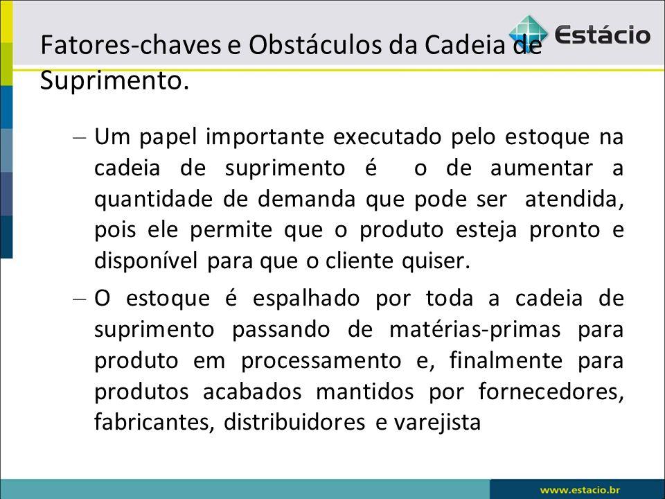 Fatores-chaves e Obstáculos da Cadeia de Suprimento.