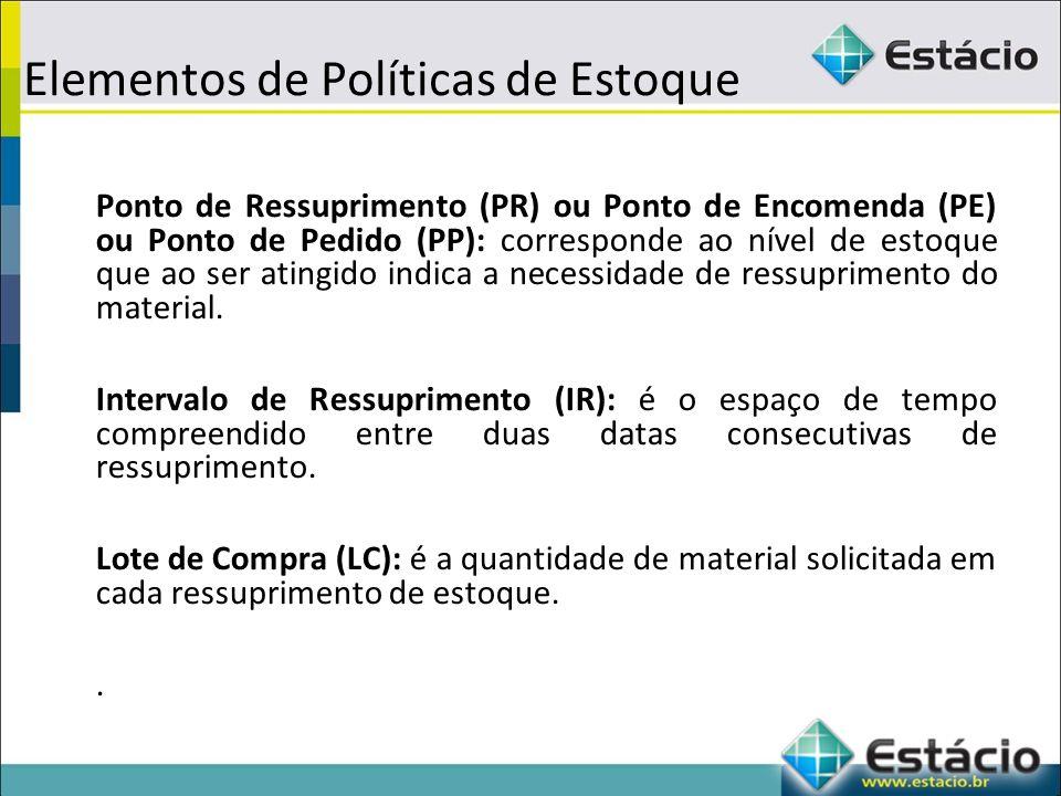 Elementos de Políticas de Estoque Ponto de Ressuprimento (PR) ou Ponto de Encomenda (PE) ou Ponto de Pedido (PP): corresponde ao nível de estoque que ao ser atingido indica a necessidade de ressuprimento do material.