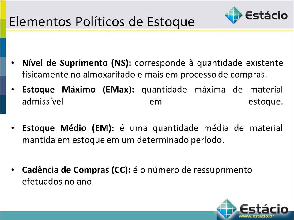 Elementos Políticos de Estoque Nível de Suprimento (NS): corresponde à quantidade existente fisicamente no almoxarifado e mais em processo de compras.