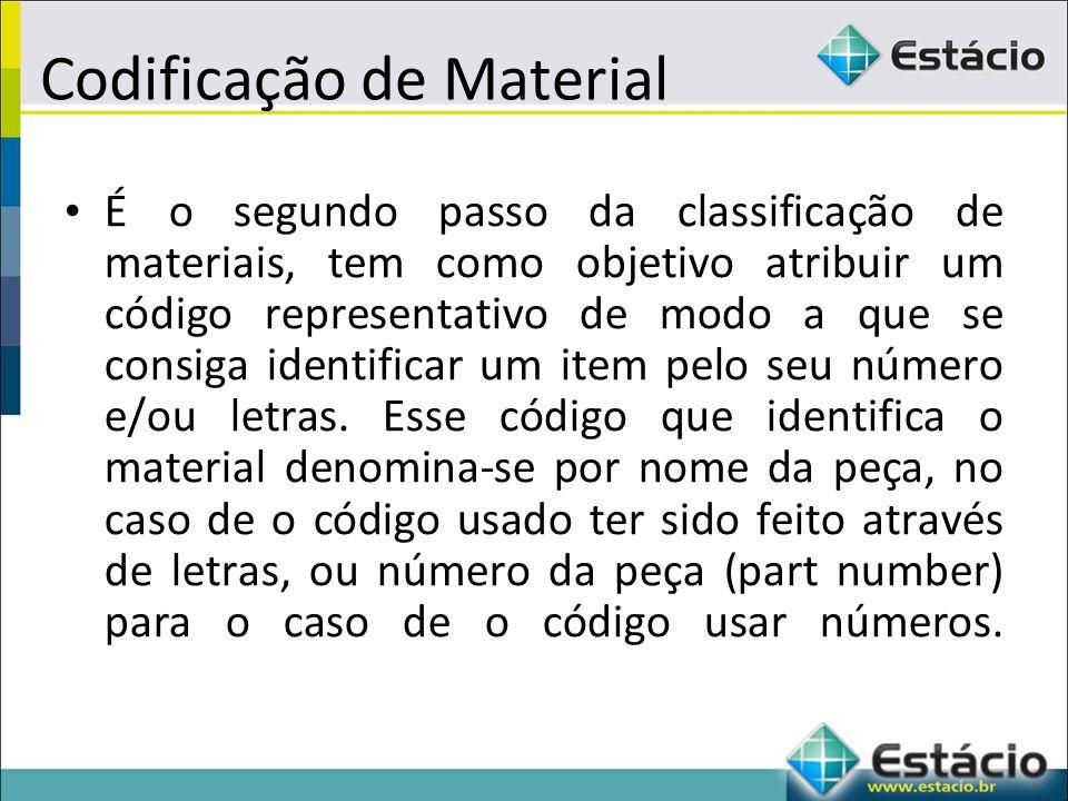 Codificação de Material É o segundo passo da classificação de materiais, tem como objetivo atribuir um código representativo de modo a que se consiga identificar um item pelo seu número e/ou letras.