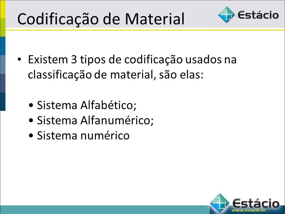 Codificação de Material Existem 3 tipos de codificação usados na classificação de material, são elas: Sistema Alfabético; Sistema Alfanumérico; Sistema numérico