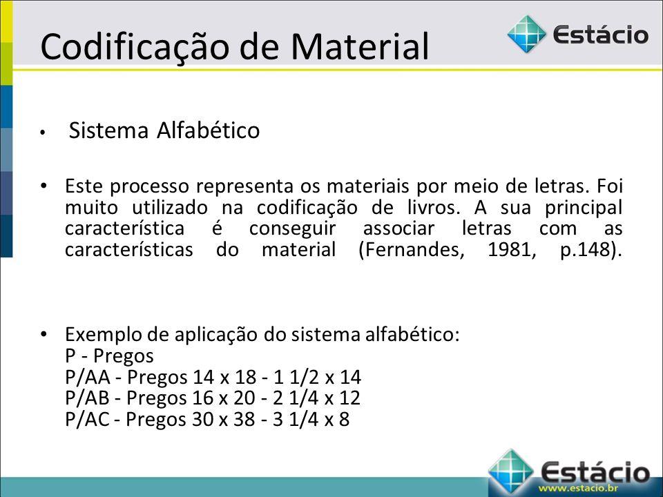 Codificação de Material Sistema Alfabético Este processo representa os materiais por meio de letras.