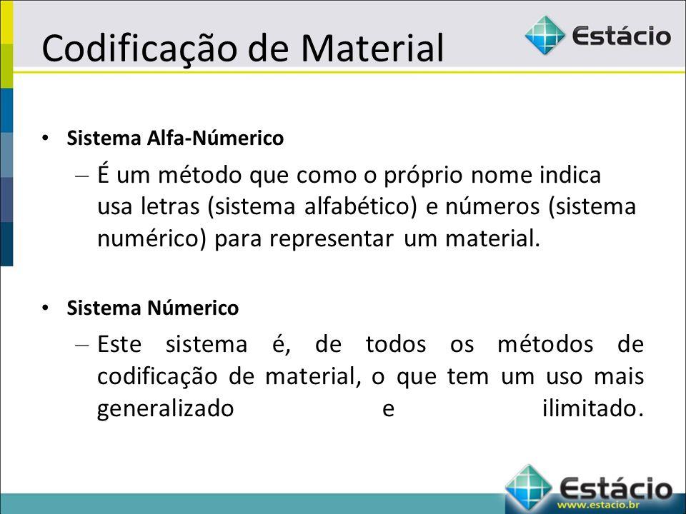 Codificação de Material Sistema Alfa-Númerico – É um método que como o próprio nome indica usa letras (sistema alfabético) e números (sistema numérico) para representar um material.