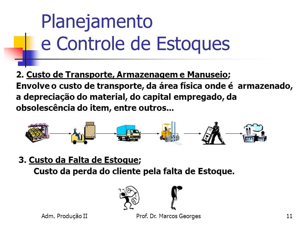 Adm. Produção IIProf. Dr. Marcos Georges11 2. Custo de Transporte, Armazenagem e Manuseio; Envolve o custo de transporte, da área física onde é armaze
