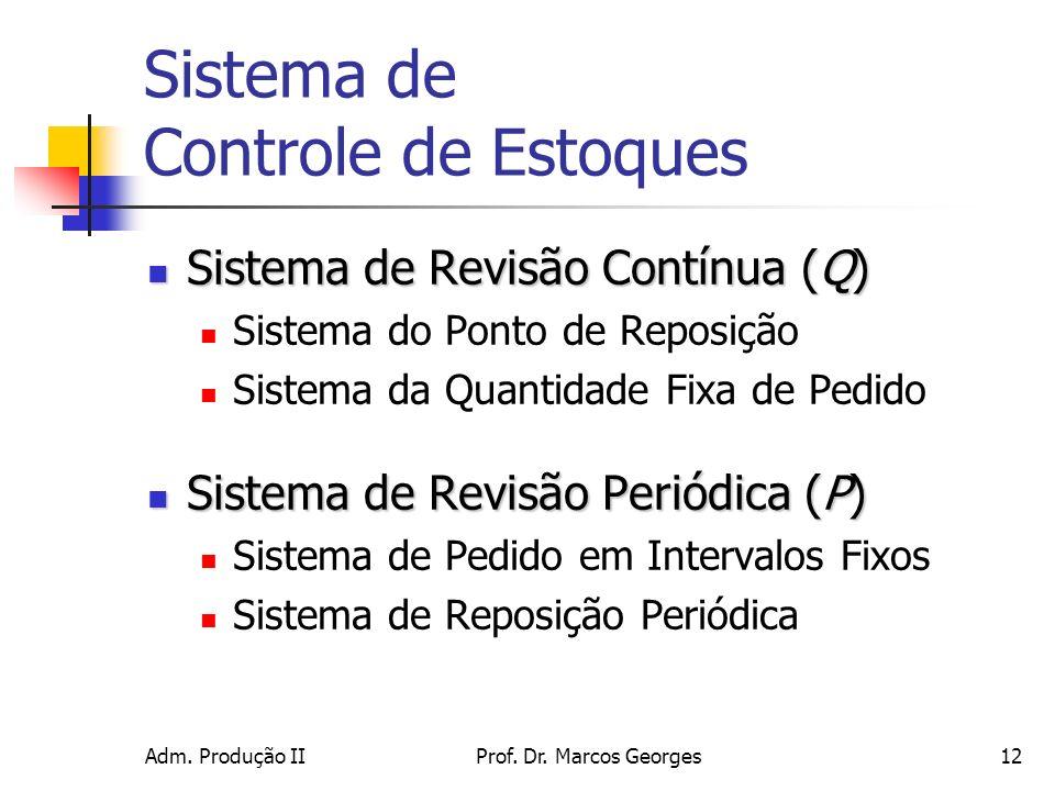 Adm. Produção IIProf. Dr. Marcos Georges12 Sistema de Controle de Estoques Sistema de Revisão Contínua (Q) Sistema de Revisão Contínua (Q) Sistema do