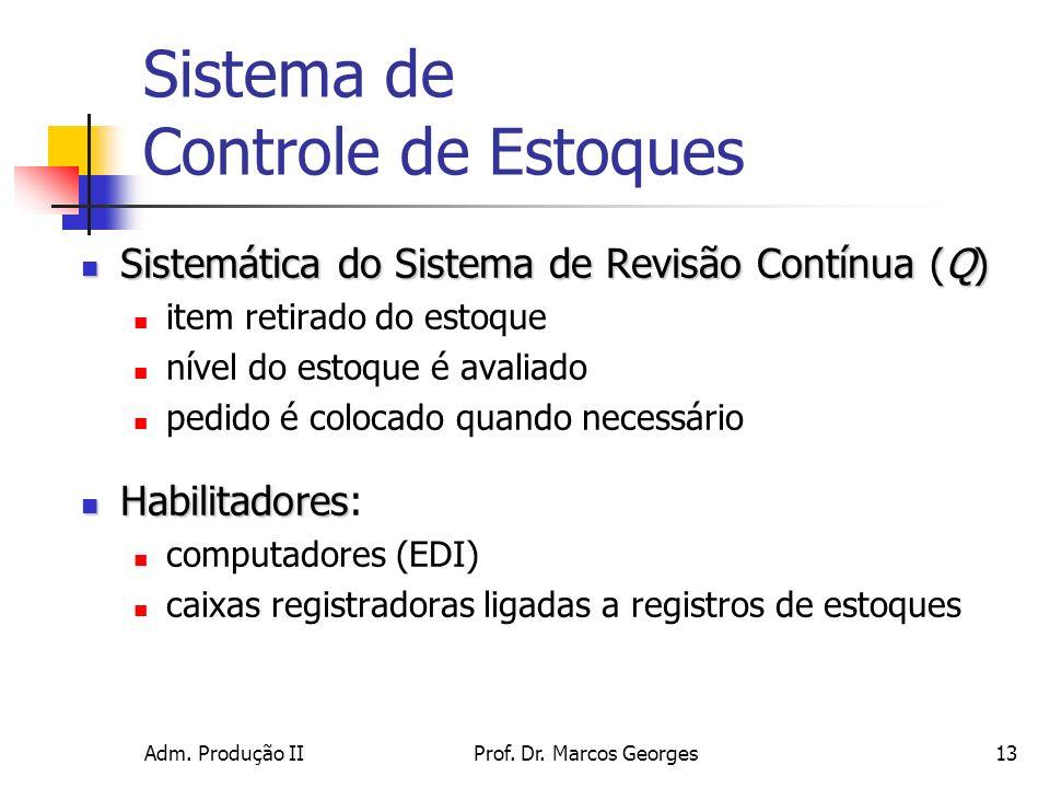 Adm. Produção IIProf. Dr. Marcos Georges13 Sistema de Controle de Estoques Sistemática do Sistema de Revisão Contínua (Q) Sistemática do Sistema de Re