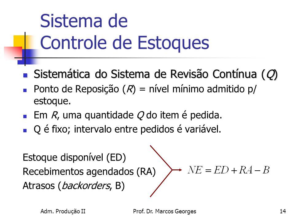 Adm. Produção IIProf. Dr. Marcos Georges14 Sistema de Controle de Estoques Sistemática do Sistema de Revisão Contínua (Q) Sistemática do Sistema de Re