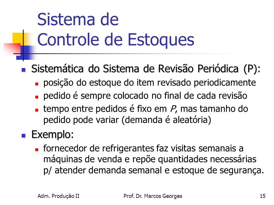 Adm. Produção IIProf. Dr. Marcos Georges15 Sistema de Controle de Estoques Sistemática do Sistema de Revisão Periódica (P) Sistemática do Sistema de R