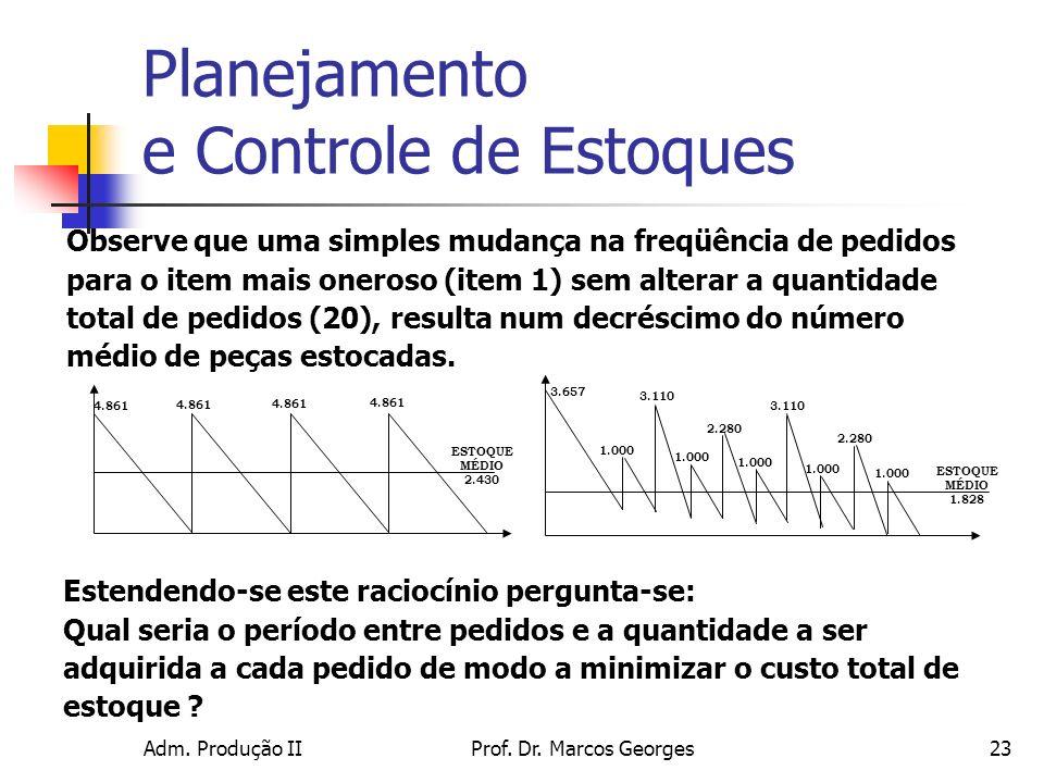 Adm. Produção IIProf. Dr. Marcos Georges23 Observe que uma simples mudança na freqüência de pedidos para o item mais oneroso (item 1) sem alterar a qu