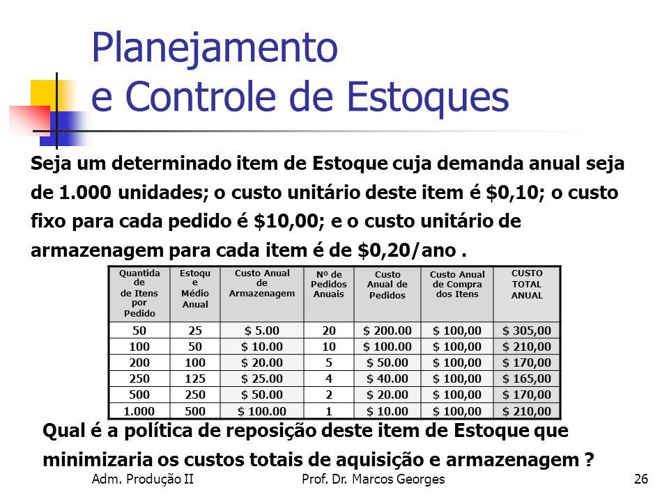 Adm. Produção IIProf. Dr. Marcos Georges26 Seja um determinado item de Estoque cuja demanda anual seja de 1.000 unidades; o custo unitário deste item