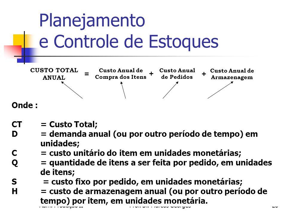 Adm. Produção IIProf. Dr. Marcos Georges28 Custo Anual de Armazenagem Onde : CT = Custo Total; D = demanda anual (ou por outro período de tempo) em un
