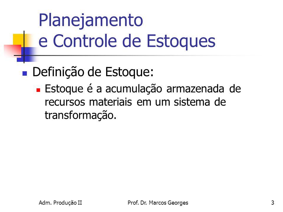 Adm. Produção IIProf. Dr. Marcos Georges3 Planejamento e Controle de Estoques Definição de Estoque: Estoque é a acumulação armazenada de recursos mate
