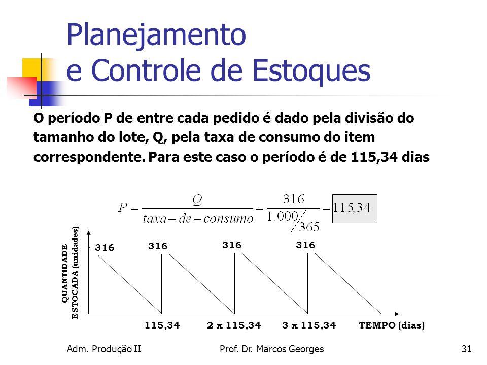 Adm. Produção IIProf. Dr. Marcos Georges31 O período P de entre cada pedido é dado pela divisão do tamanho do lote, Q, pela taxa de consumo do item co