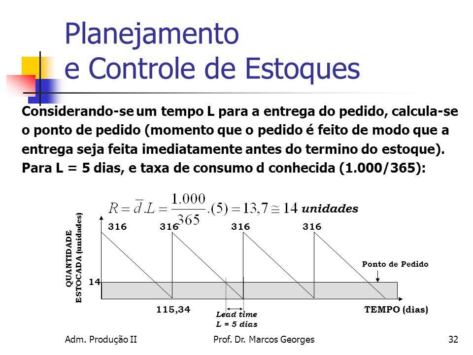 Adm. Produção IIProf. Dr. Marcos Georges32 Considerando-se um tempo L para a entrega do pedido, calcula-se o ponto de pedido (momento que o pedido é f