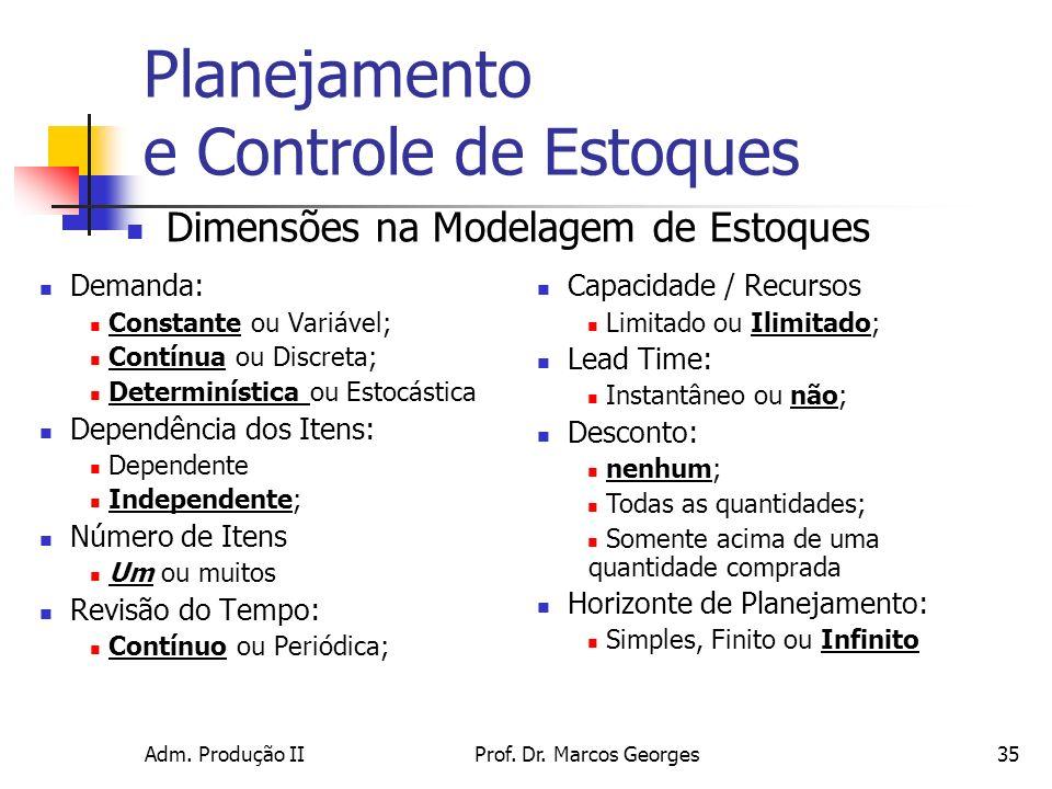 Adm. Produção IIProf. Dr. Marcos Georges35 Planejamento e Controle de Estoques Demanda: Constante ou Variável; Contínua ou Discreta; Determinística ou