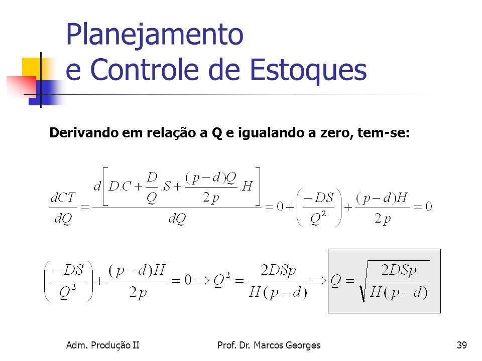 Adm. Produção IIProf. Dr. Marcos Georges39 Derivando em relação a Q e igualando a zero, tem-se: Planejamento e Controle de Estoques