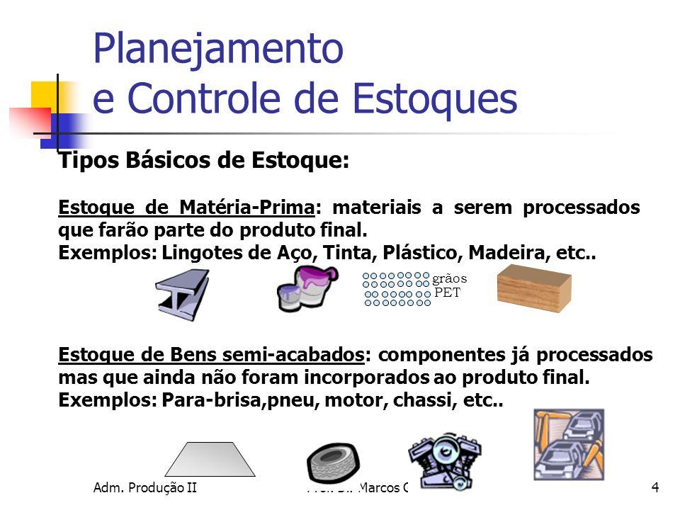 Adm. Produção IIProf. Dr. Marcos Georges4 Tipos Básicos de Estoque: Estoque de Matéria-Prima: materiais a serem processados que farão parte do produto