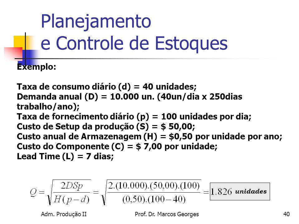 Adm. Produção IIProf. Dr. Marcos Georges40 Exemplo: Taxa de consumo diário (d) = 40 unidades; Demanda anual (D) = 10.000 un. (40un/dia x 250dias traba